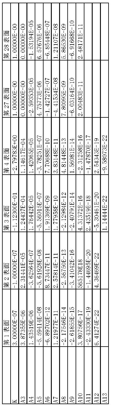 Figure CN103562772BD00231