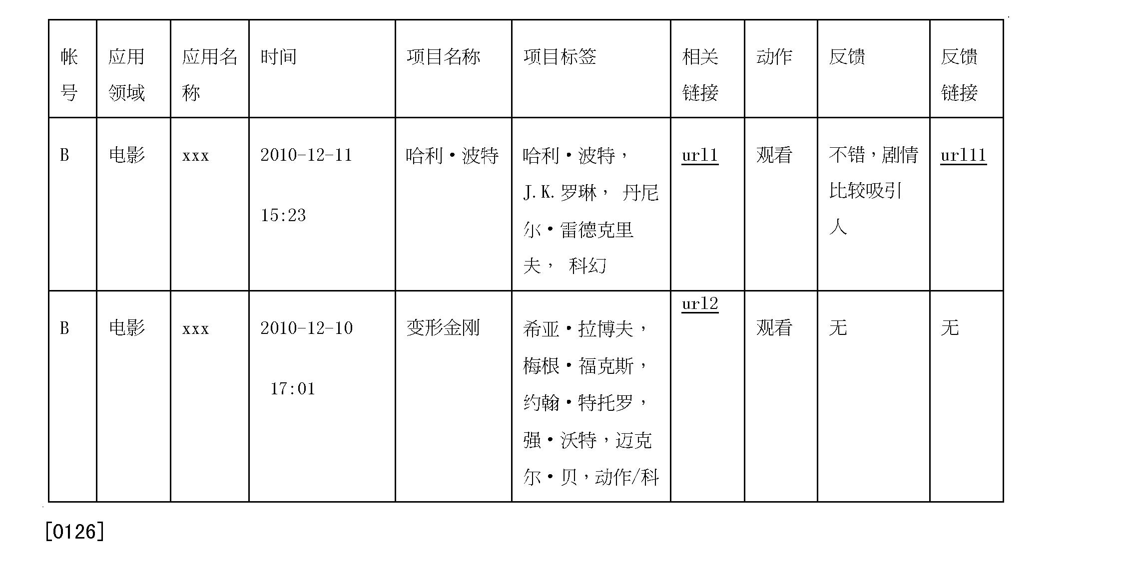 Figure CN102317941AD00121