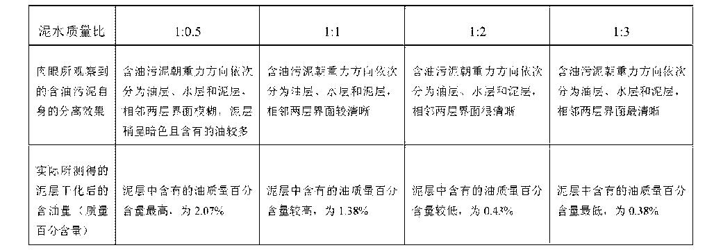 Figure CN105198180AD00091