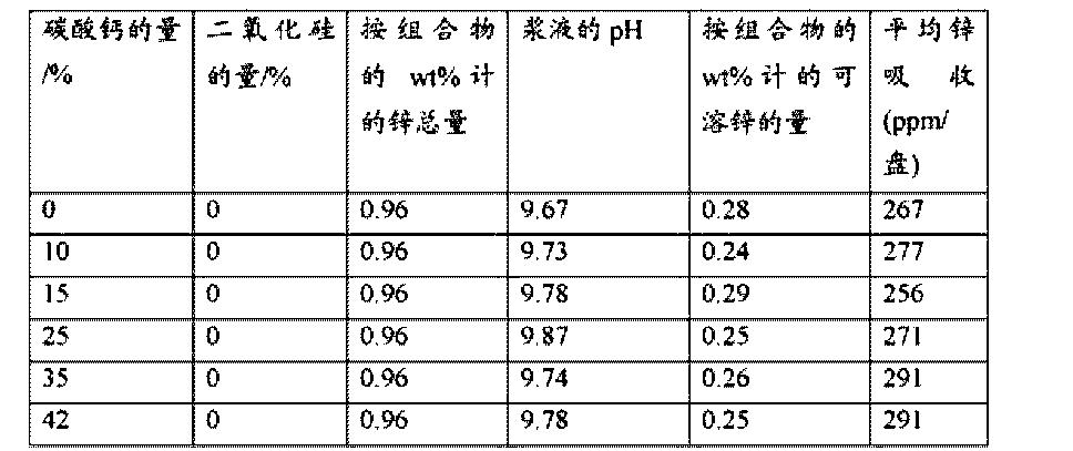 Figure CN104981273AD00121