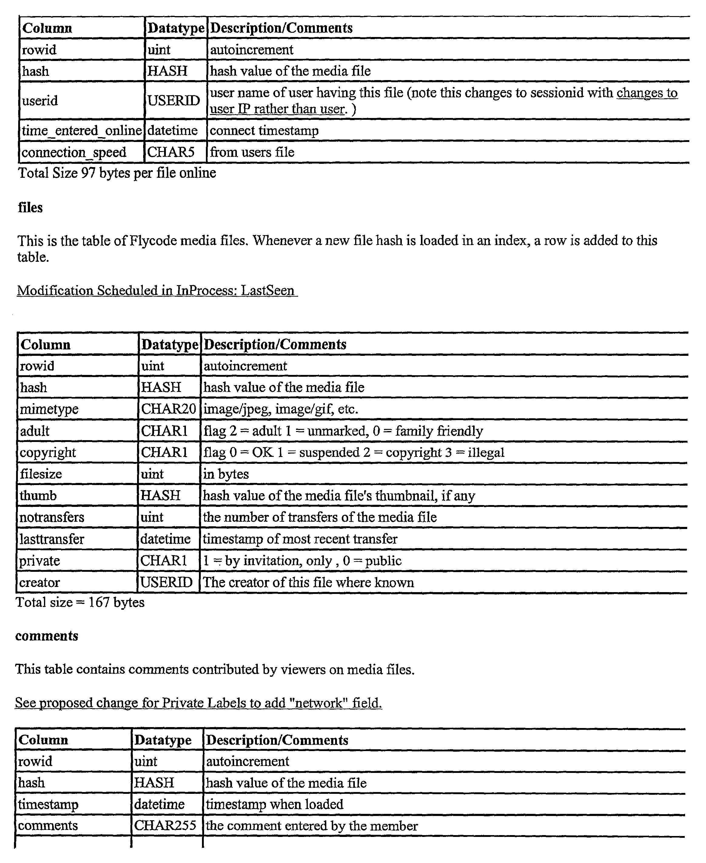 Figure US20020049760A1-20020425-P00092
