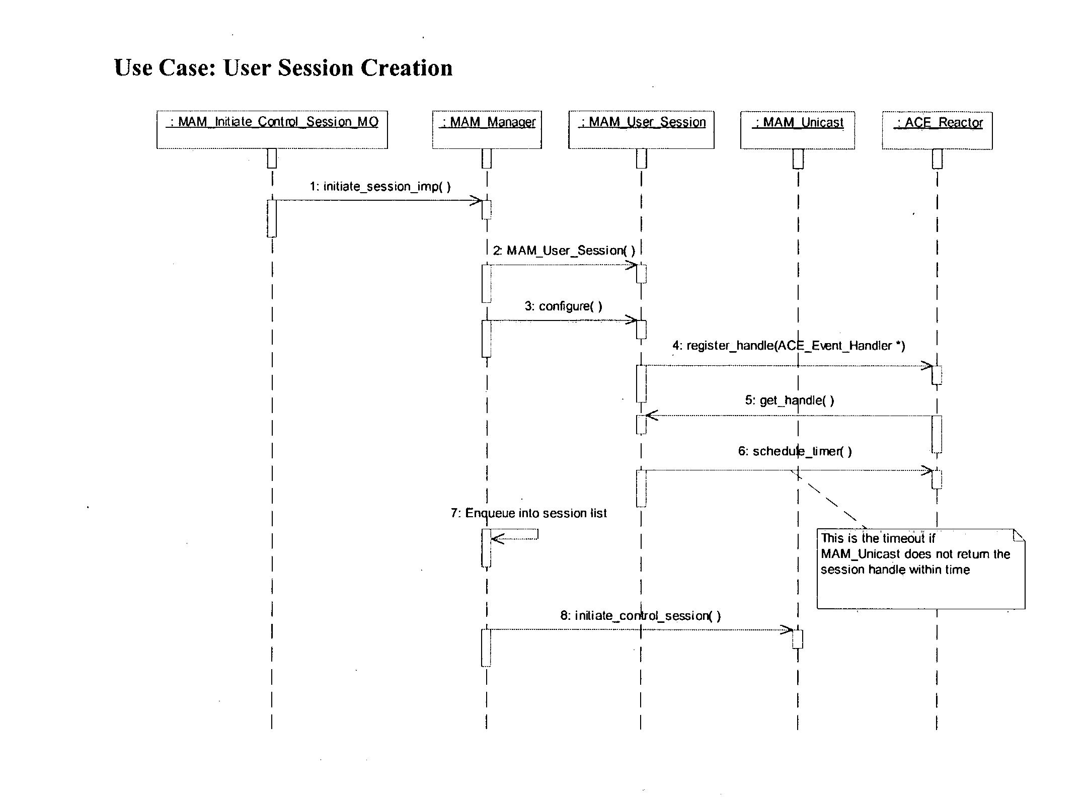 Figure US20030200336A1-20031023-P00022