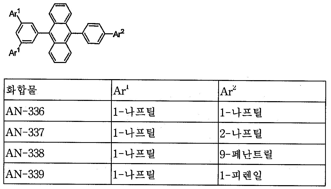 Figure 112006030372375-pct00025