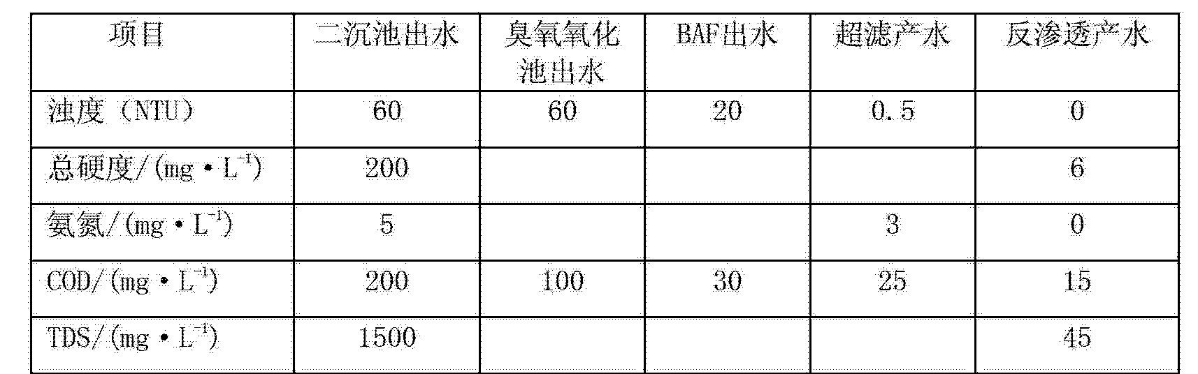 Figure CN102815836AD00071
