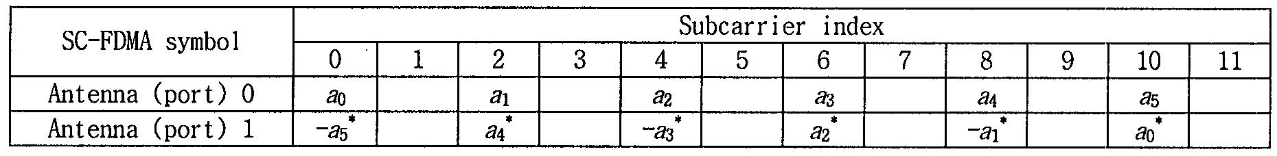 Figure 112011500627815-pat00033