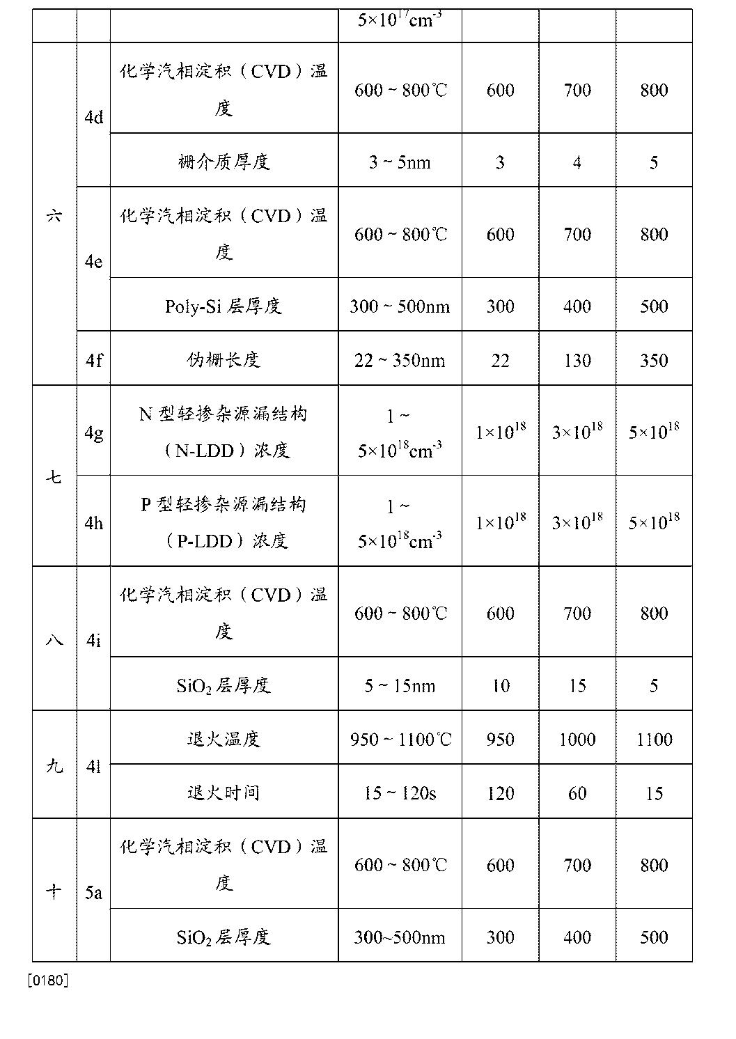 Figure CN102738179BD00141
