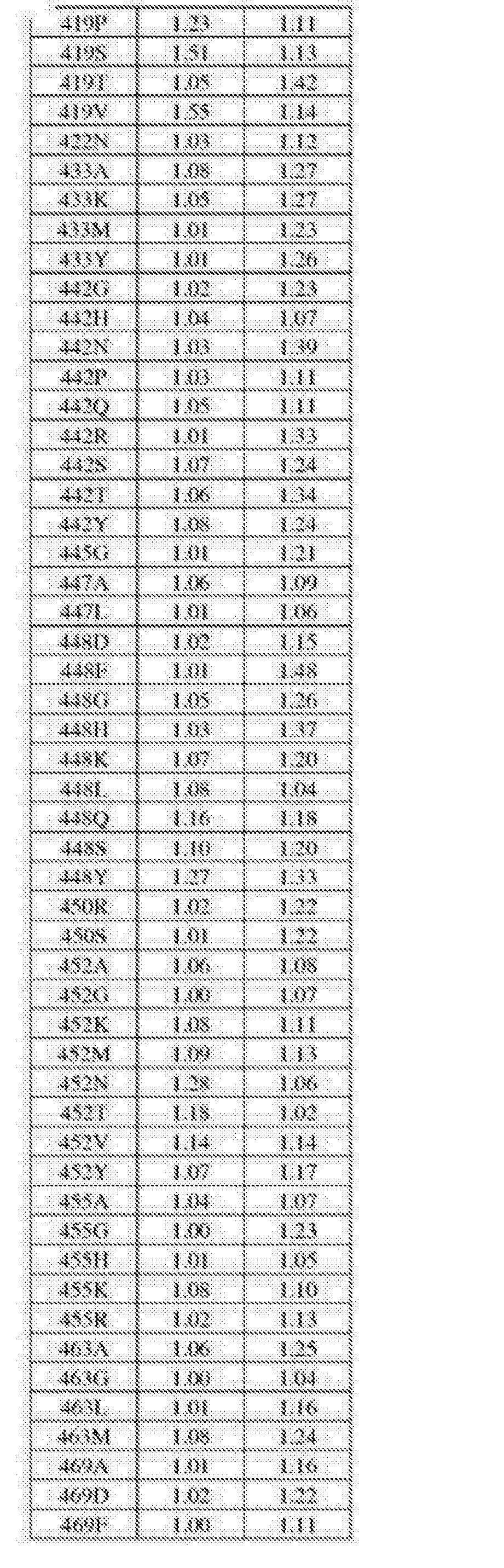 Figure CN105483099AD01221