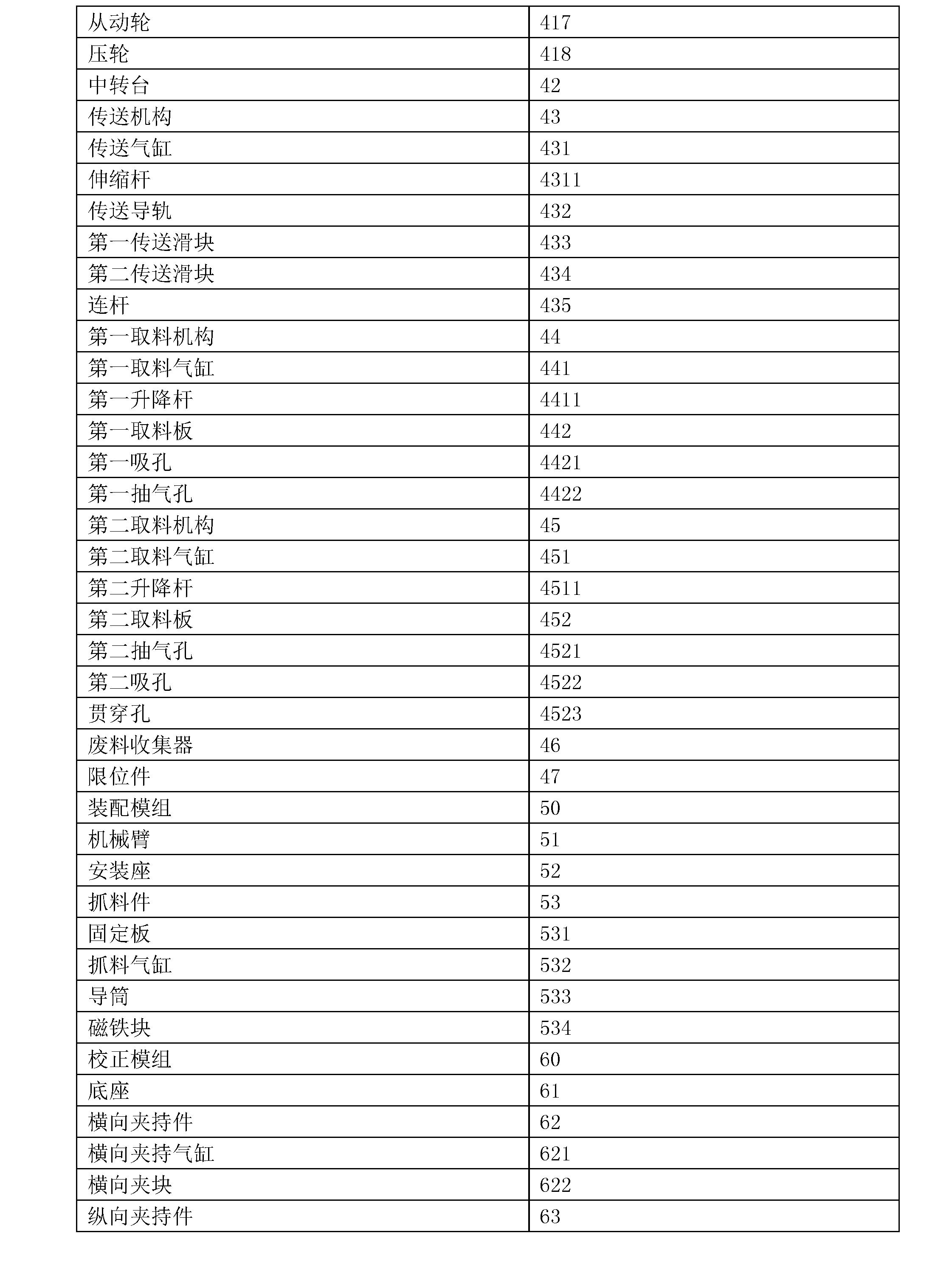 Figure CN205290347UD00071