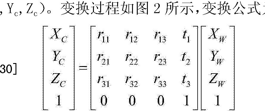 Figure CN103559791AD00051
