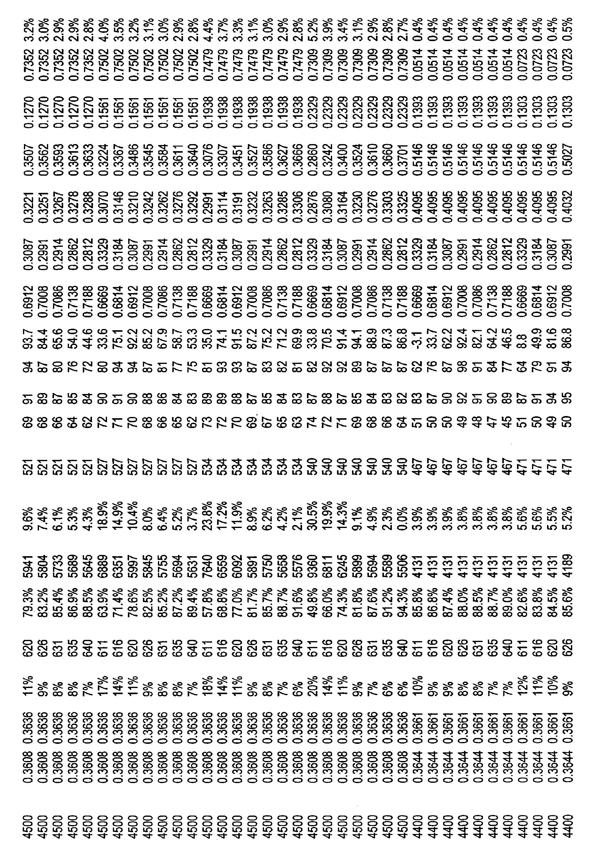 Figure CN101821544BD00791