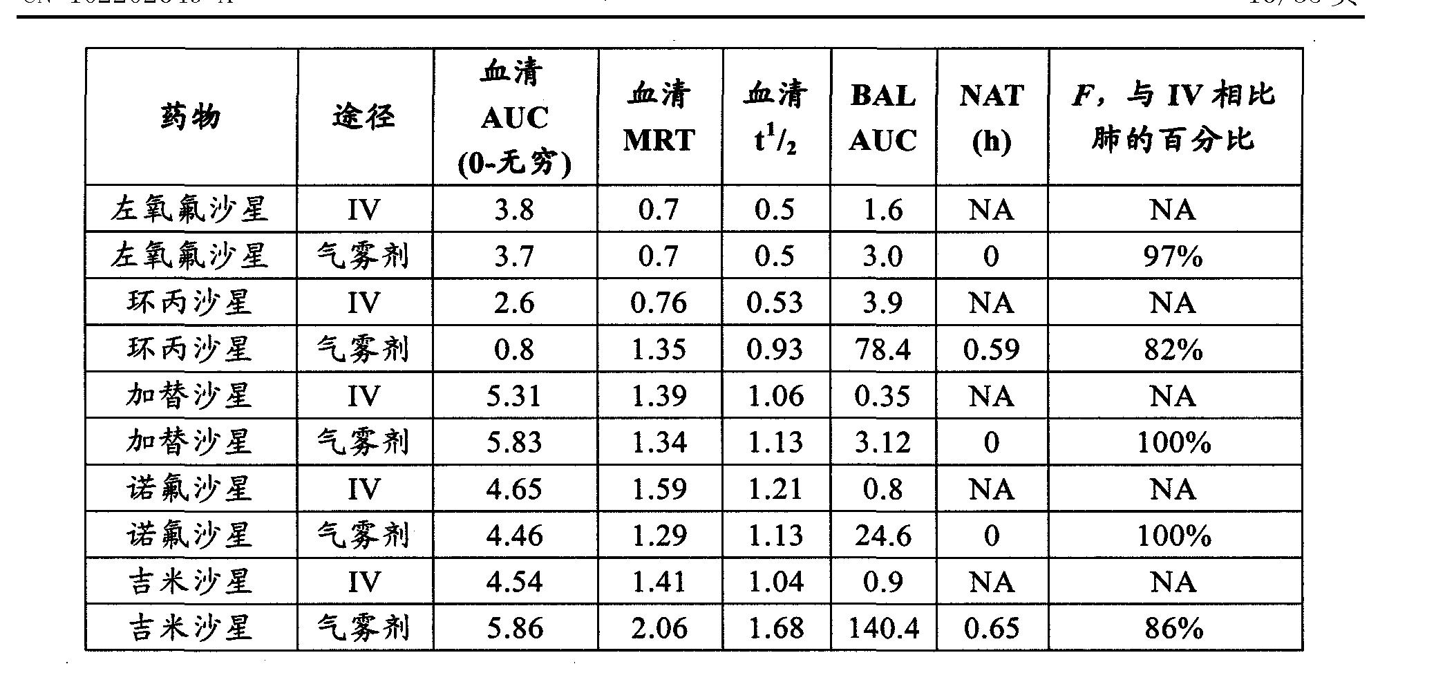 Figure CN102202649AD00231