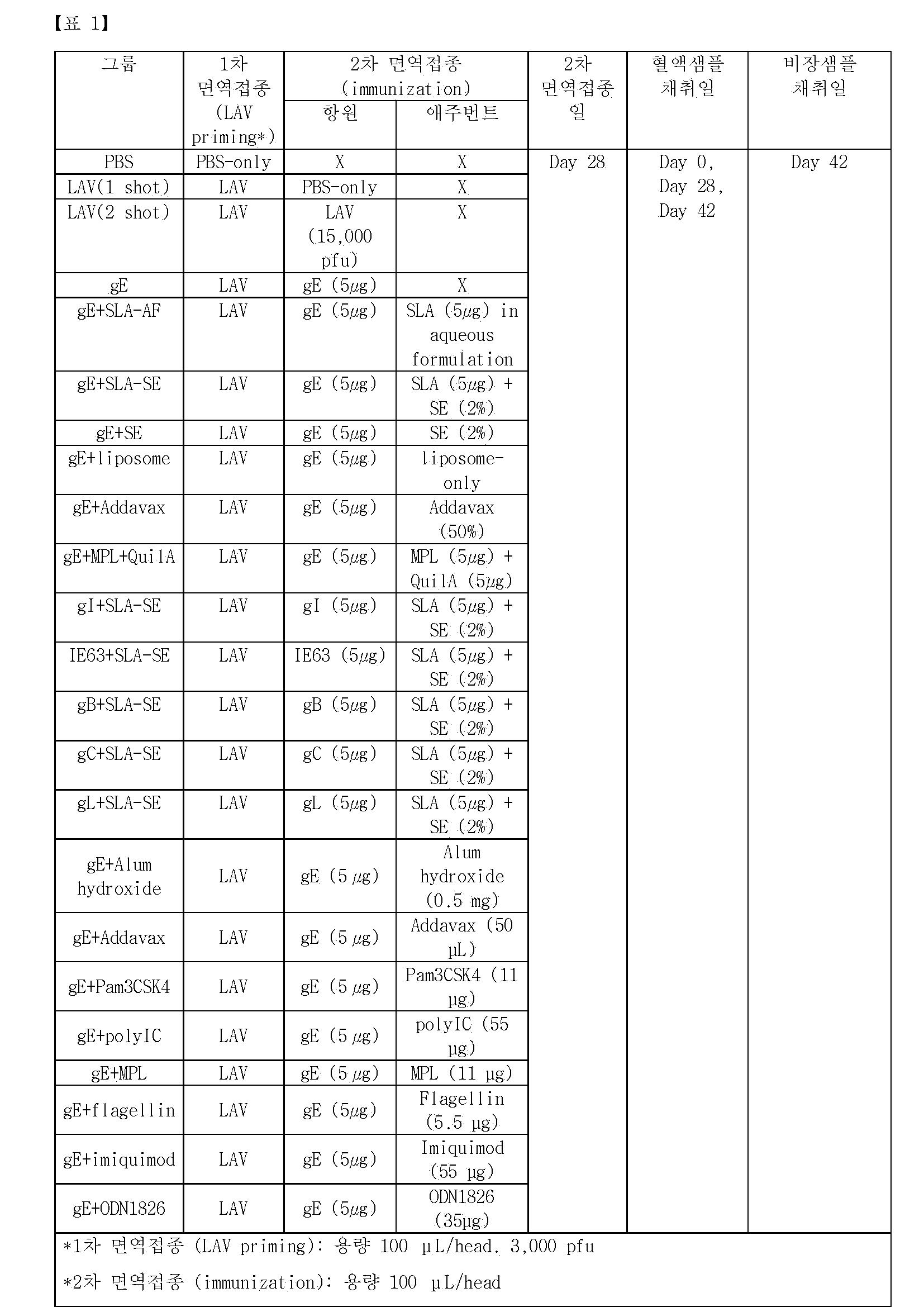Figure PCTKR2017015155-appb-I000004