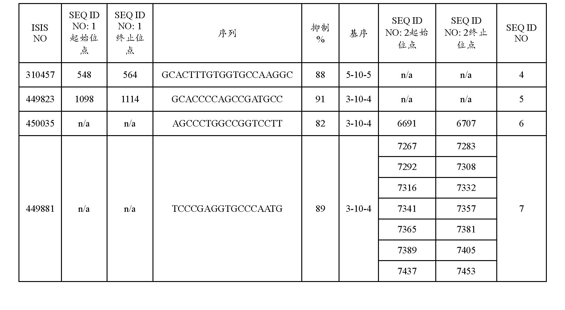 Figure CN103814132BD00571