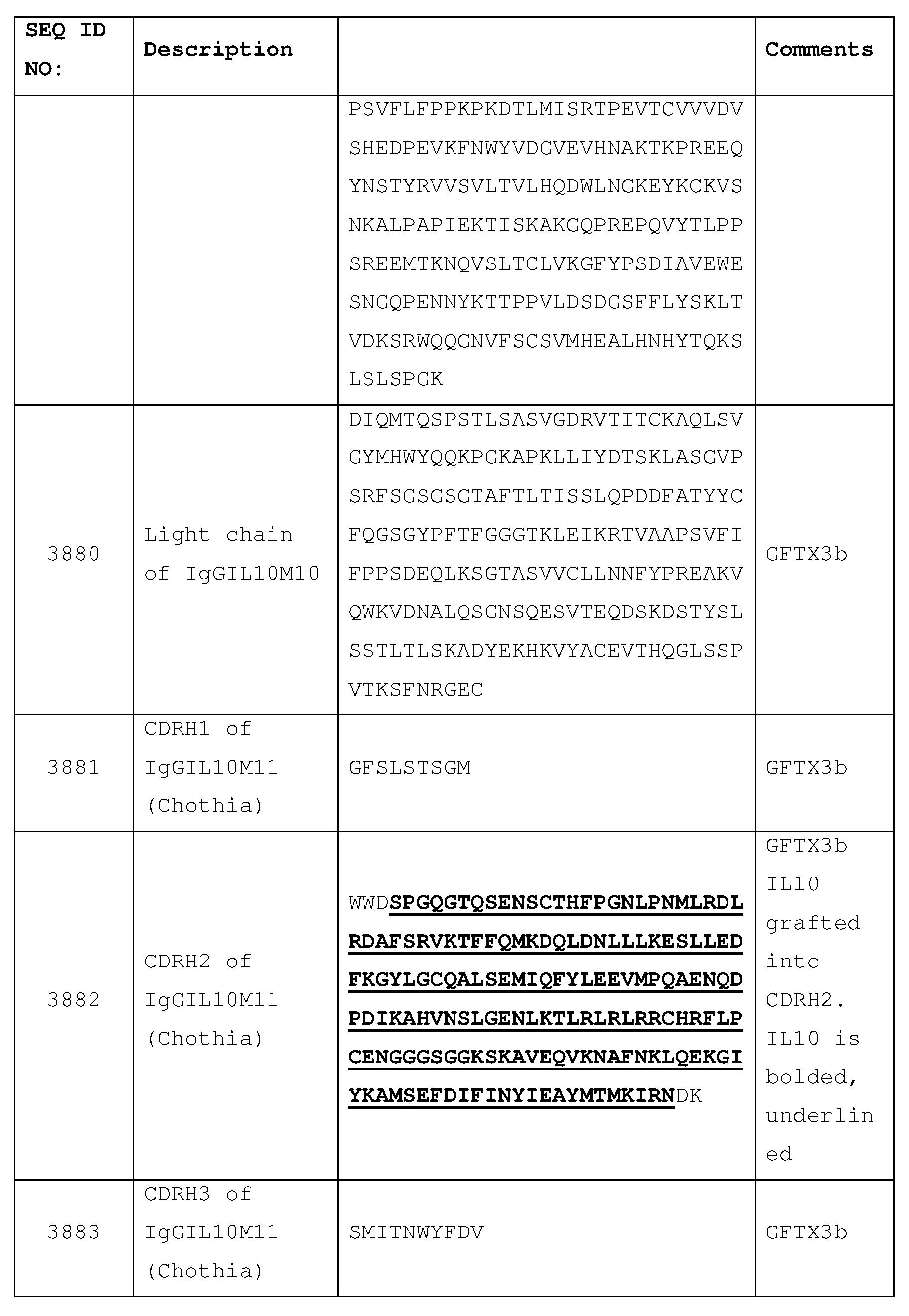 Figure imgf000637_0001