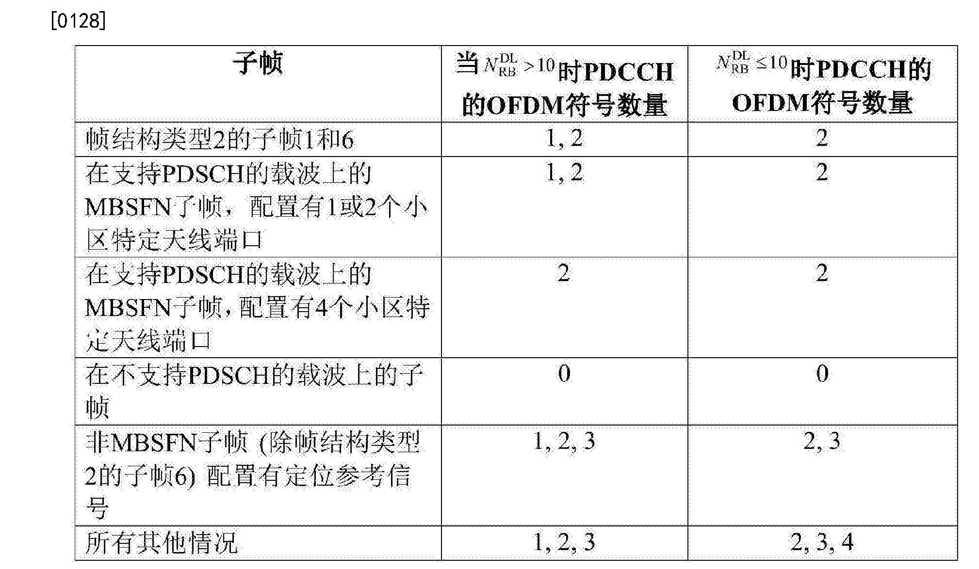 Figure CN104081709BD00191
