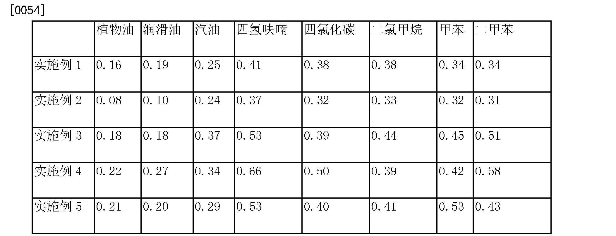 Figure CN104803850AD00081