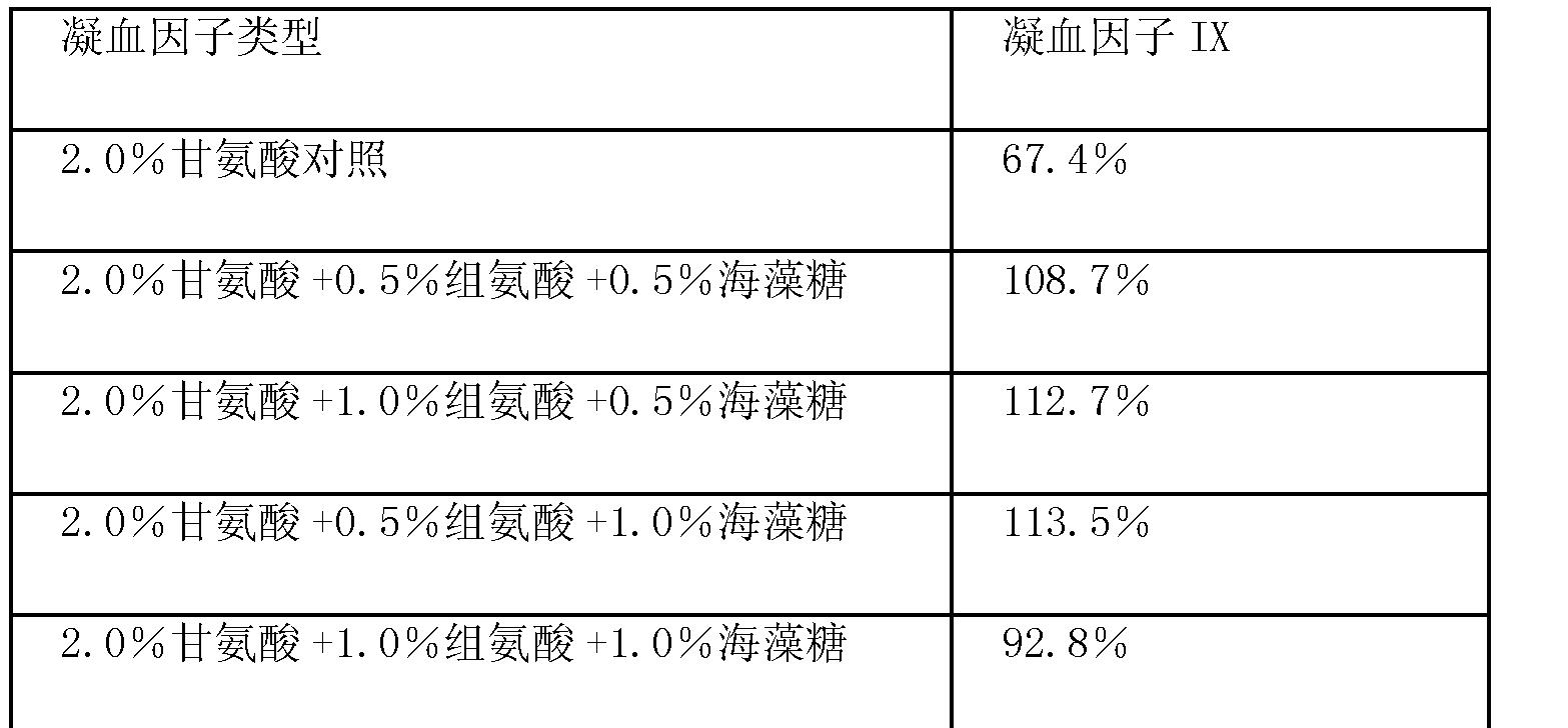 Figure CN102416171BD00062