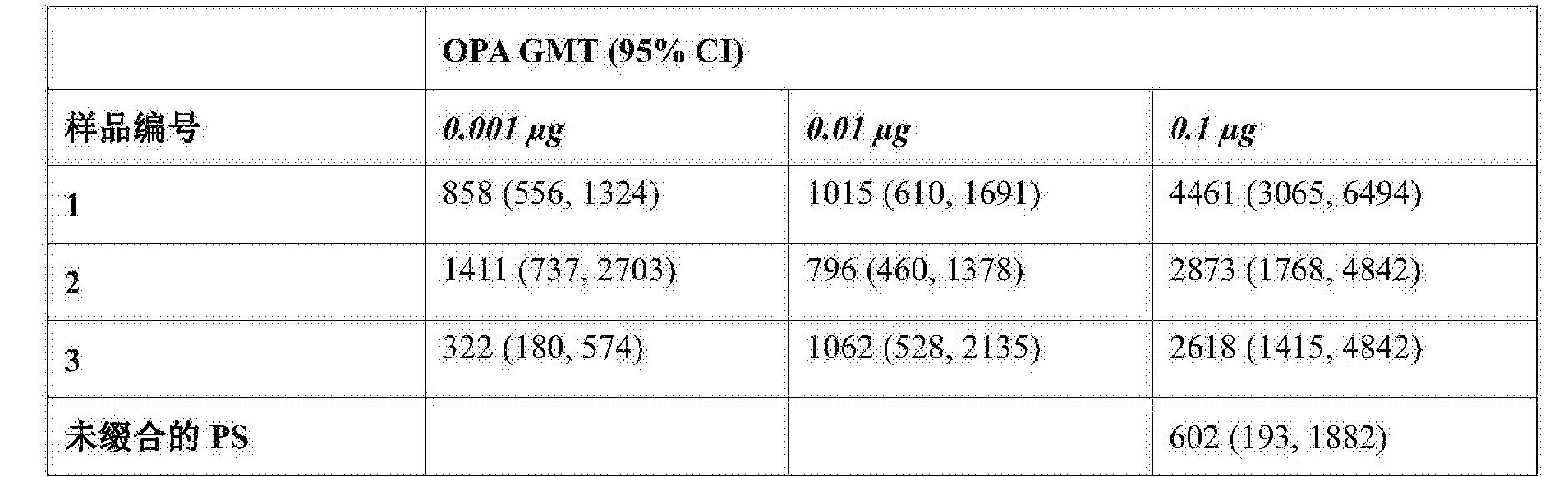 Figure CN106102770AD01031