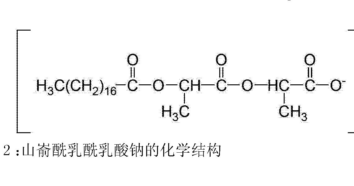 Figure CN102753745AD00652