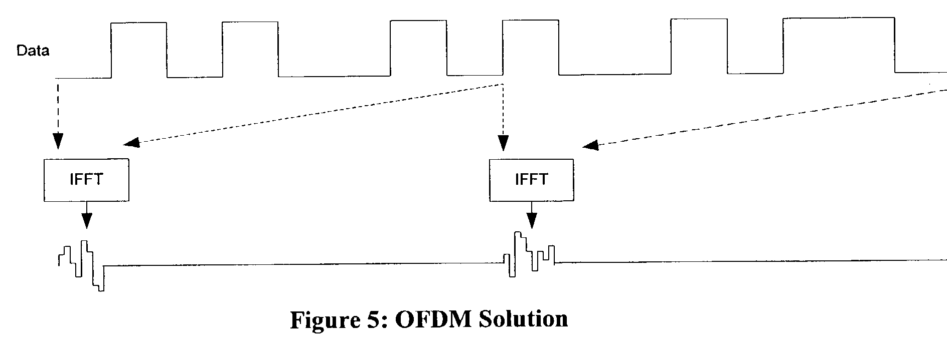 Figure US20040032918A1-20040219-P00005