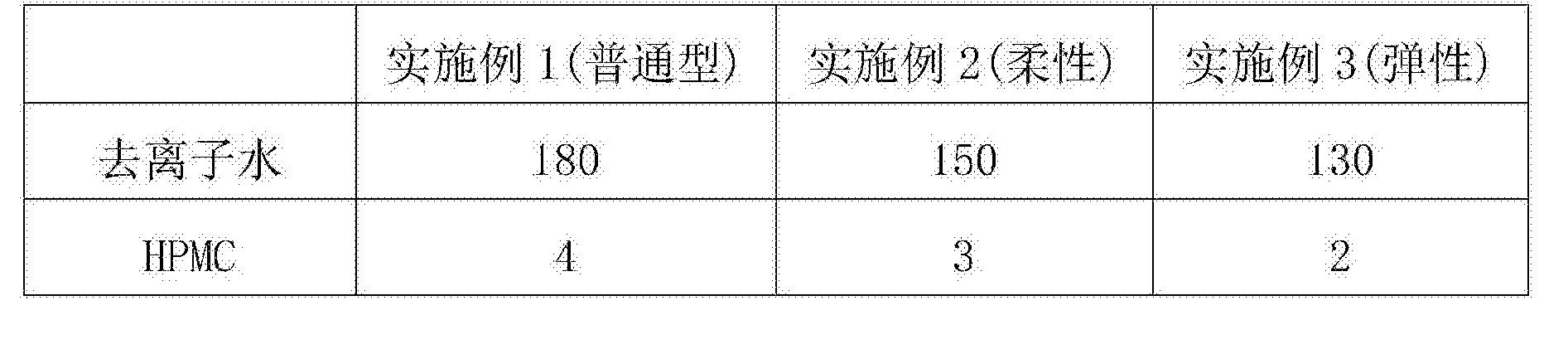 Figure CN106967323AD00061