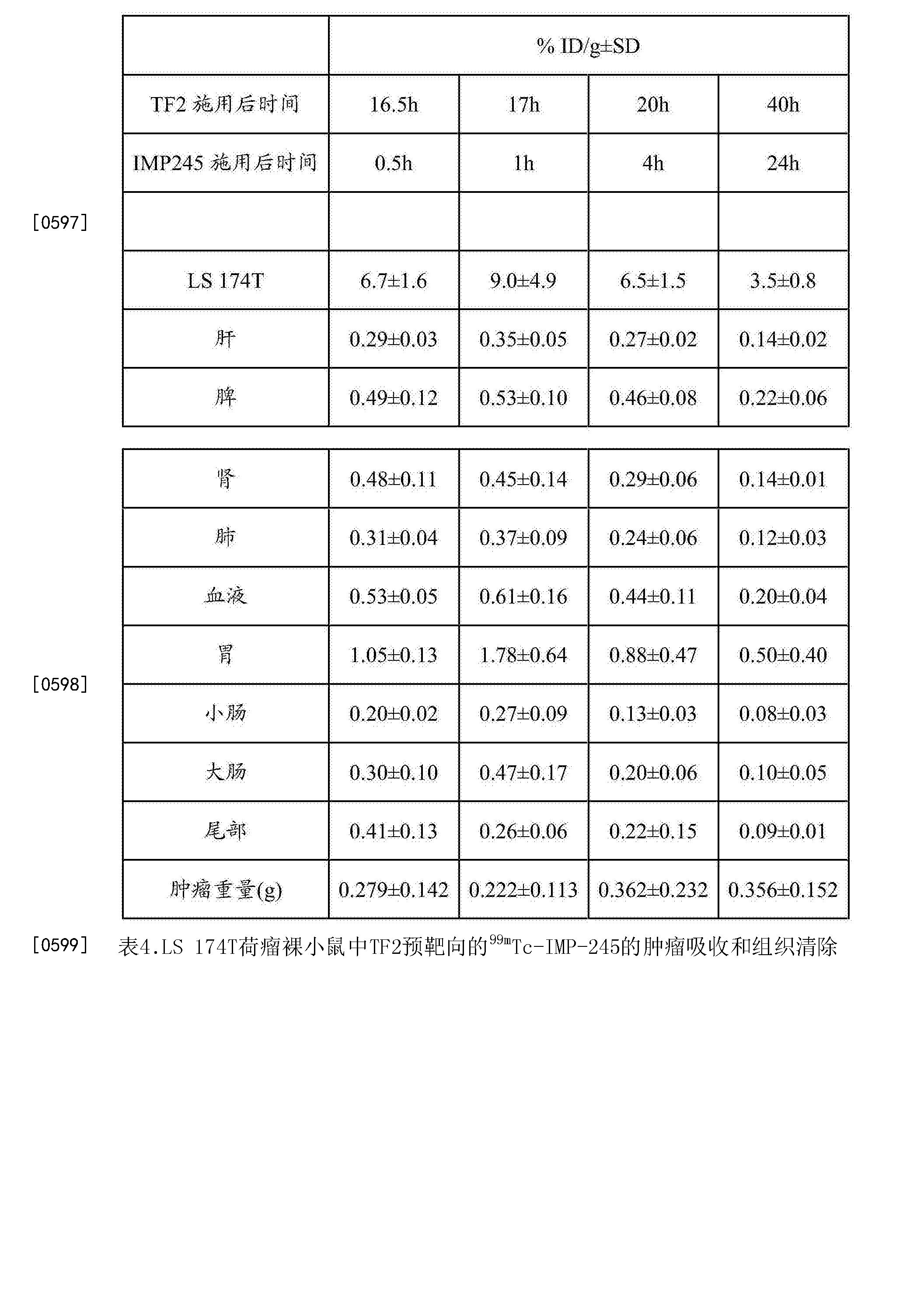 Figure CN105709237AD00741