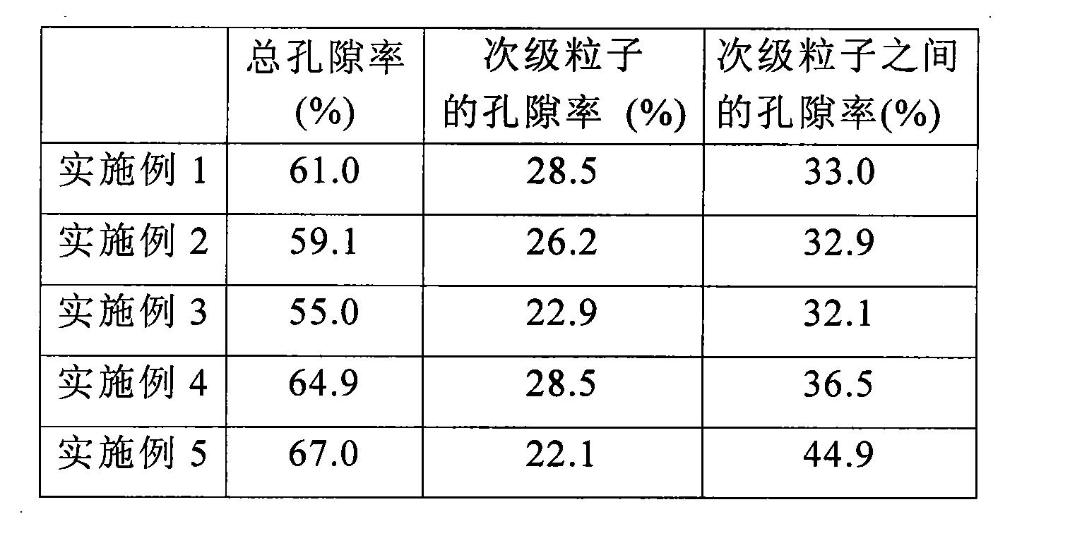 Figure CN102186768BD00111