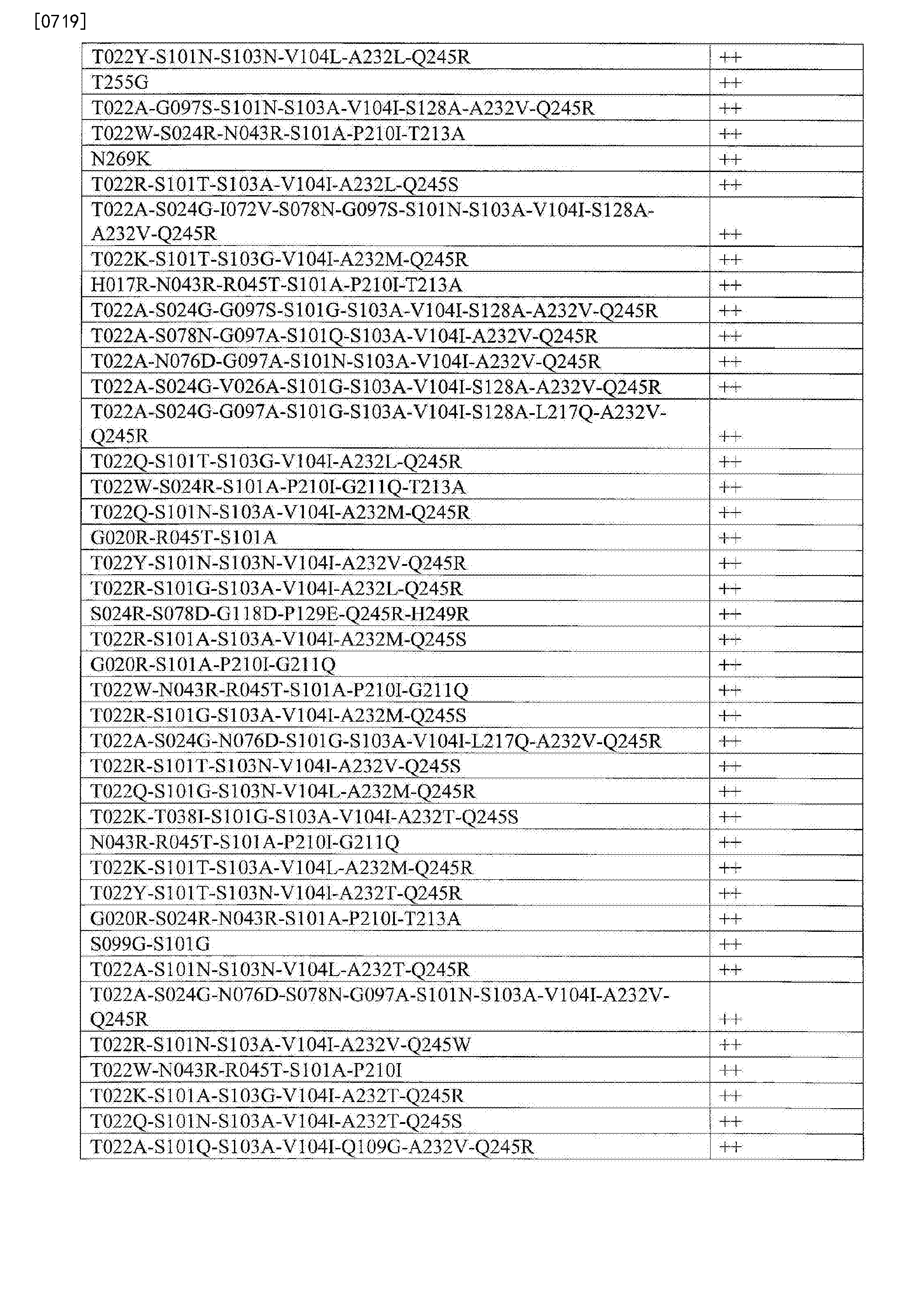 Figure CN103764823BD03191