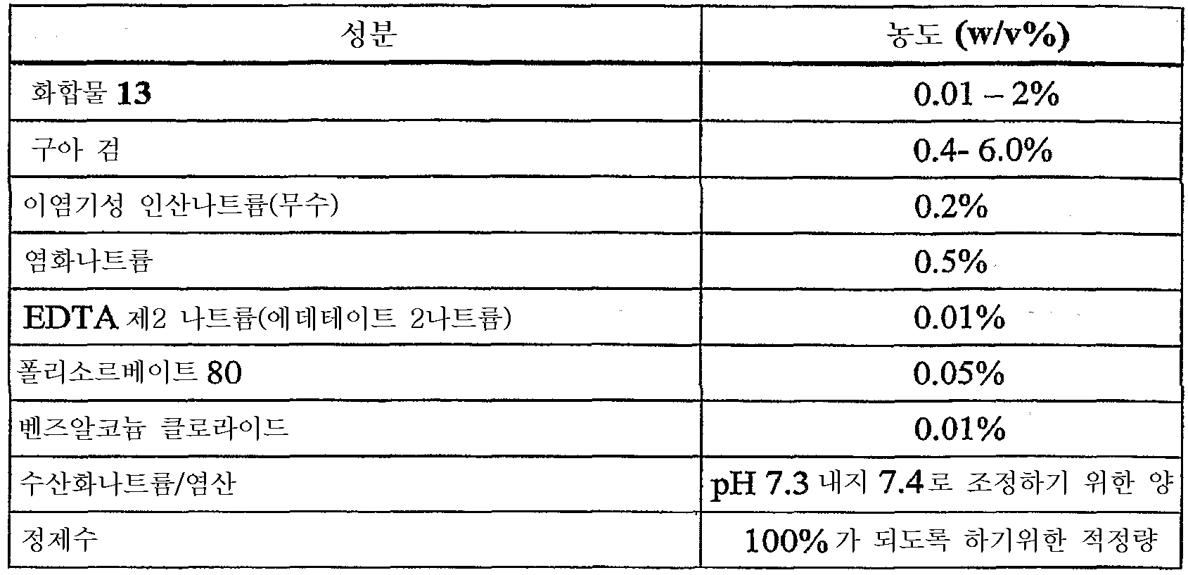 Figure 112008039758565-PCT00007