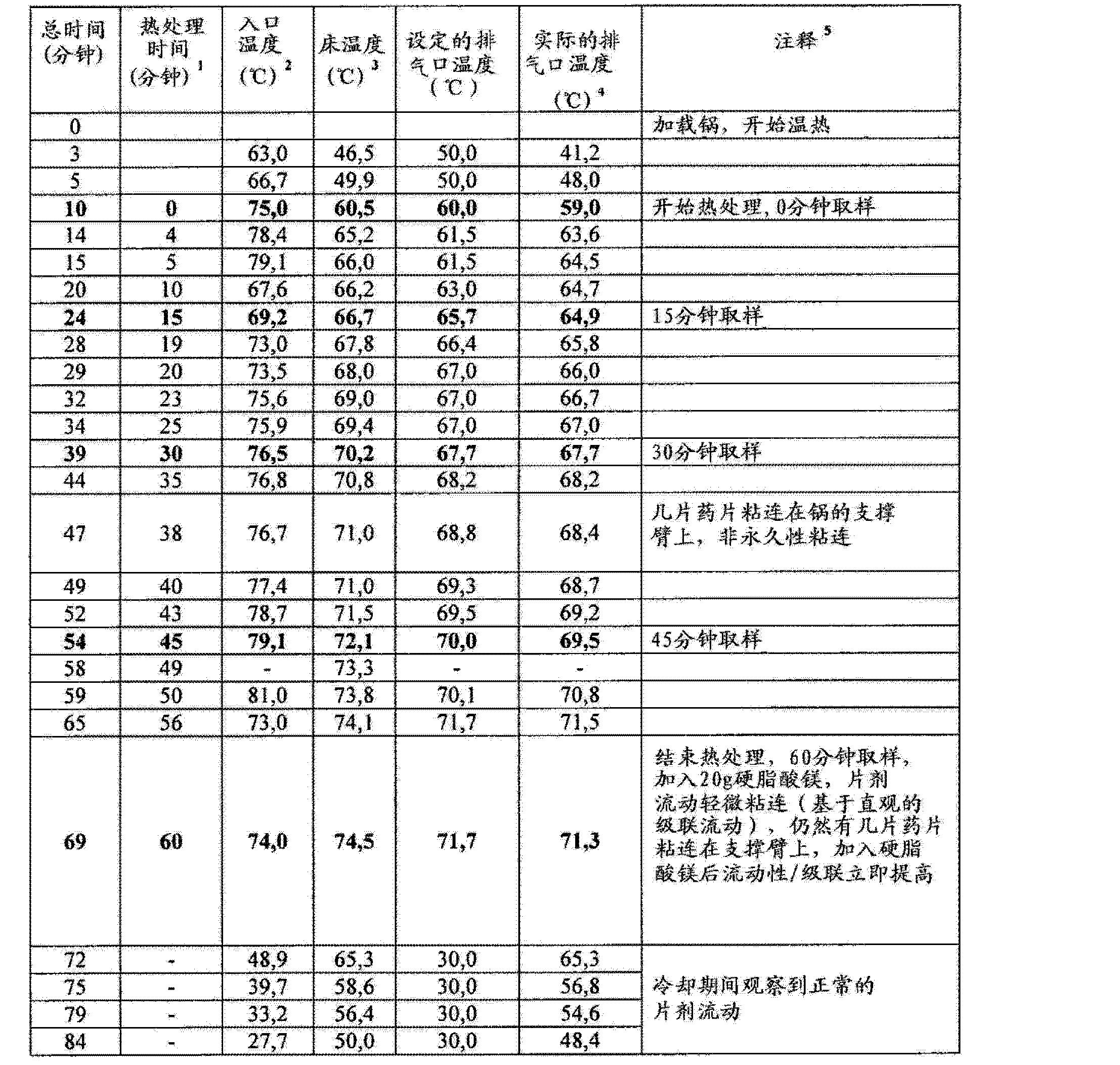 Figure CN102657630AD00991