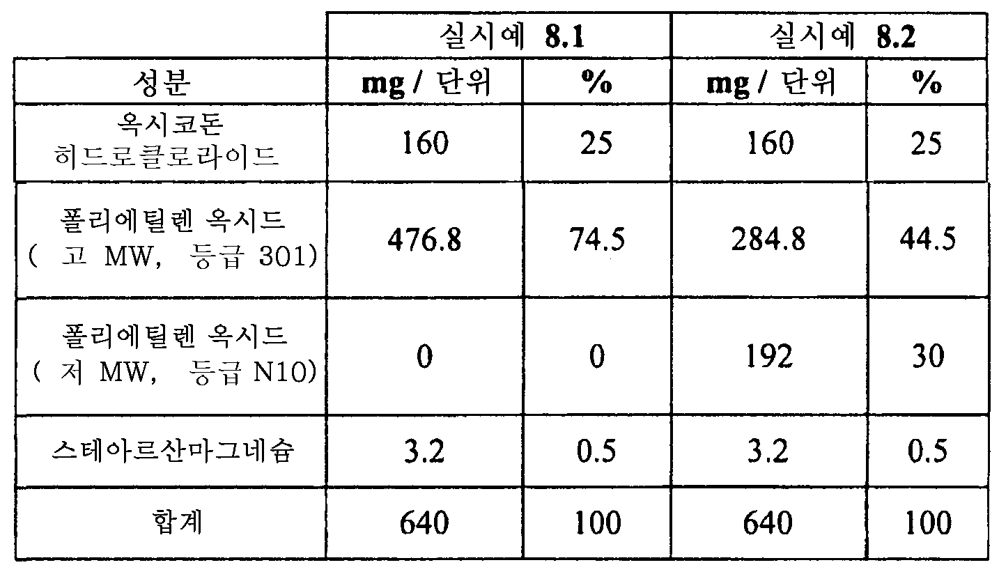 Figure 112011082183604-pat00029