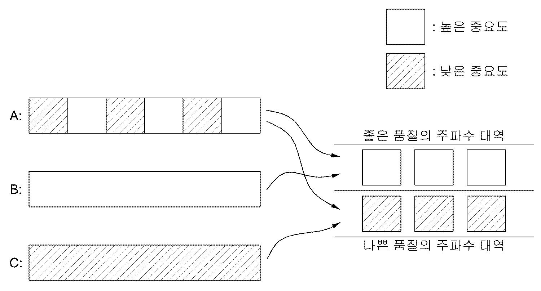 Figure R1020080128546