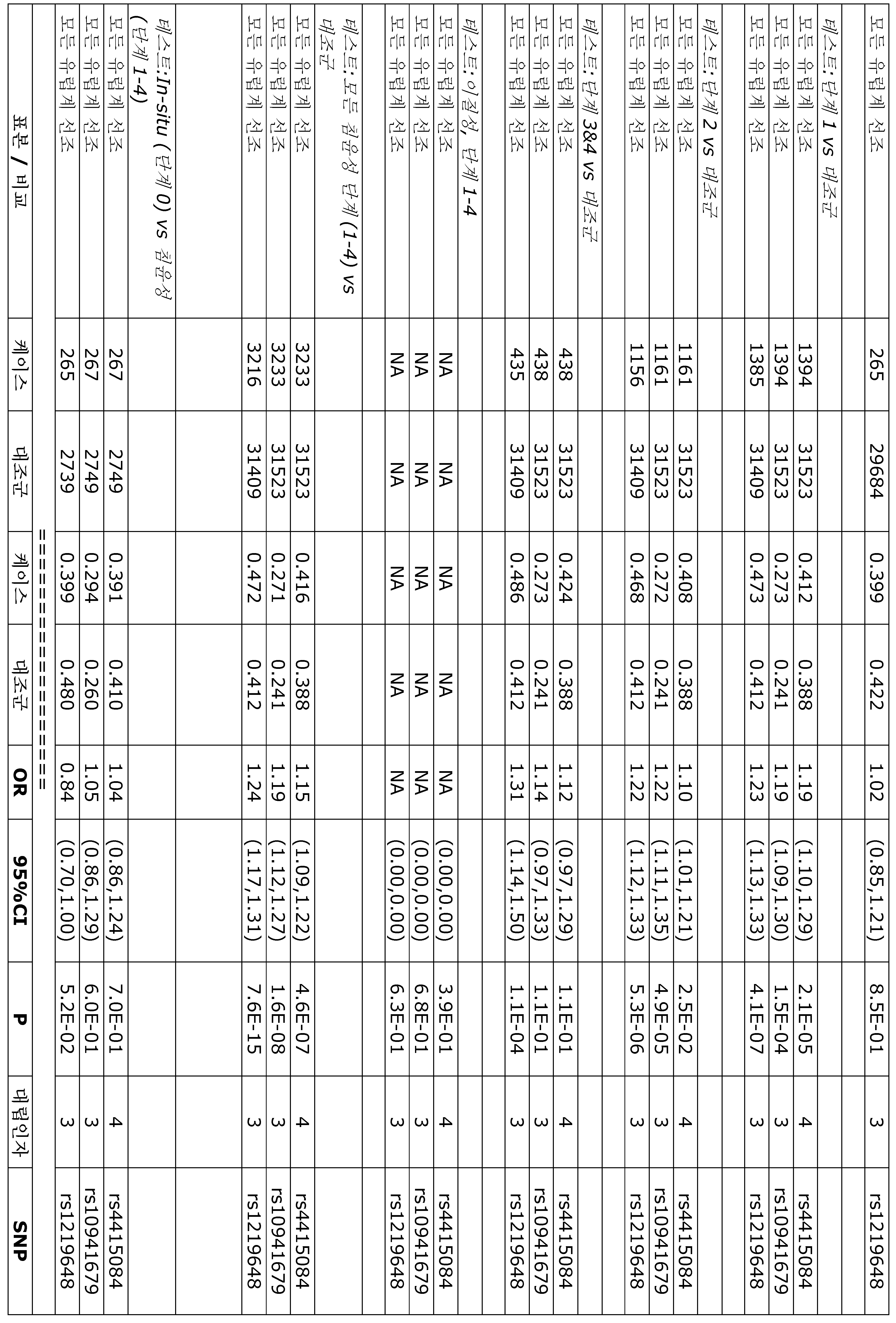Figure 112009078431185-PCT00043