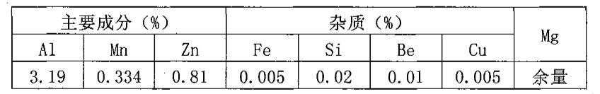Figure CN101590501BD00061