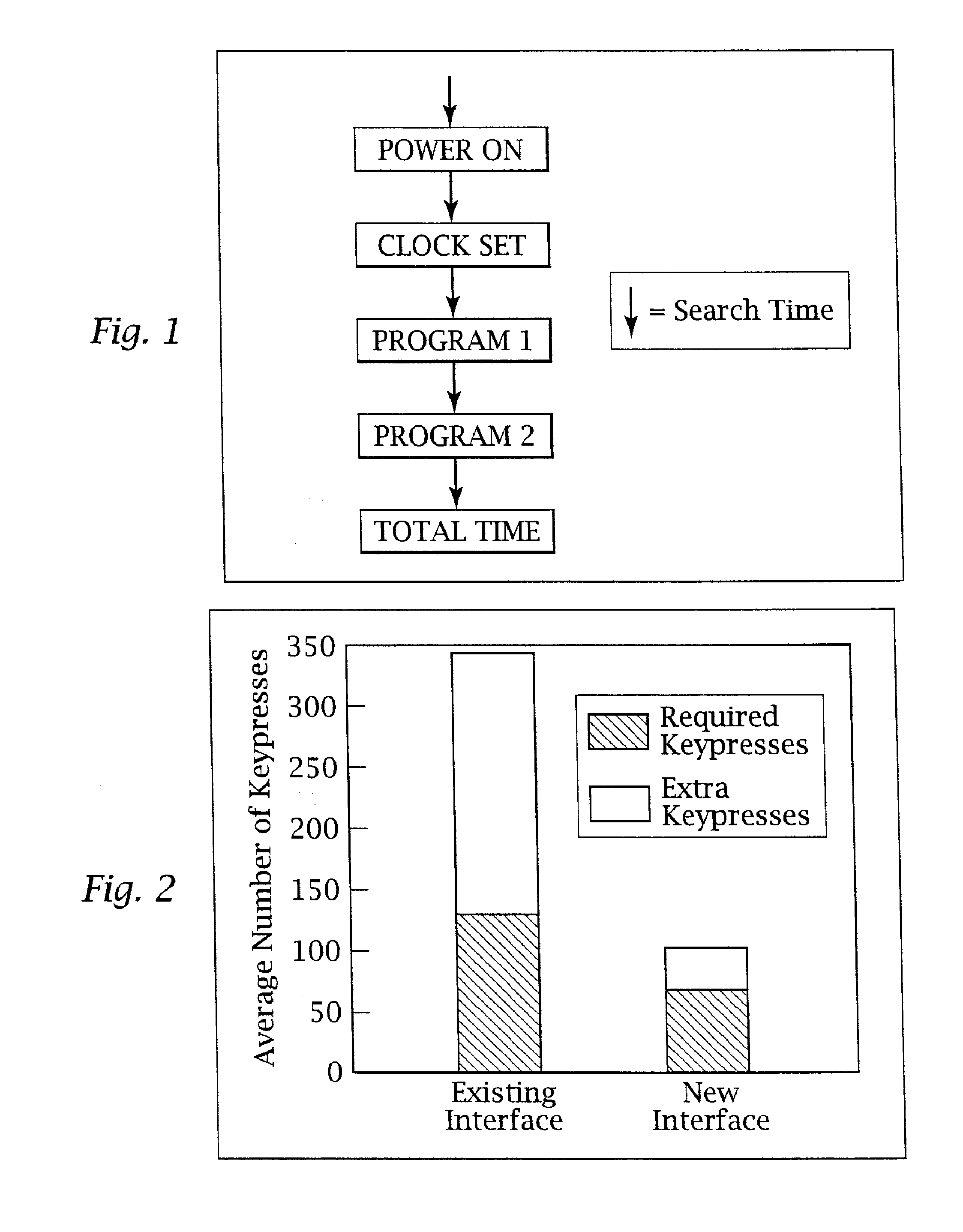 US20120017232A1 - Adaptive pattern recognition based controller