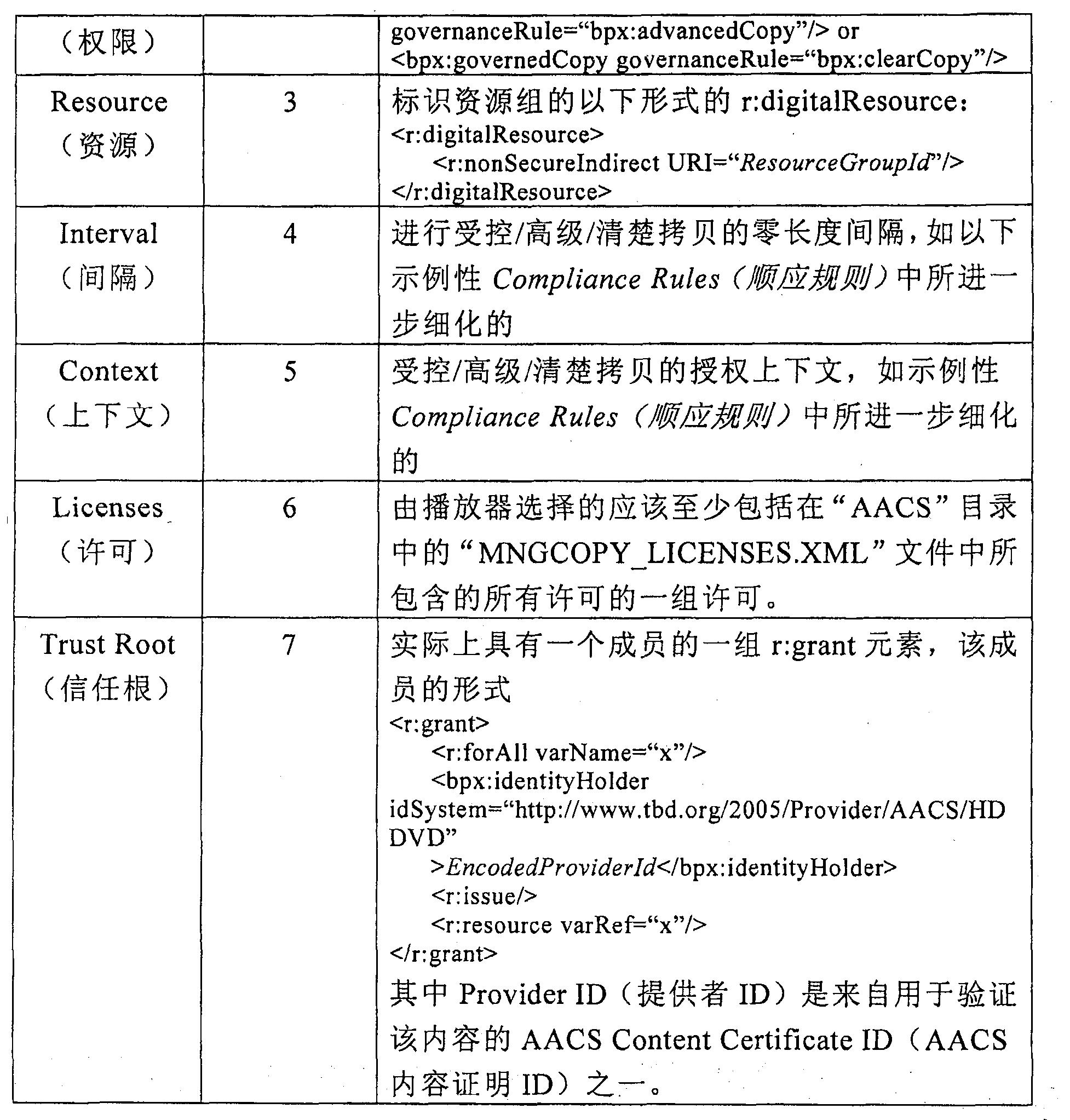 Figure CN101278510BD00331