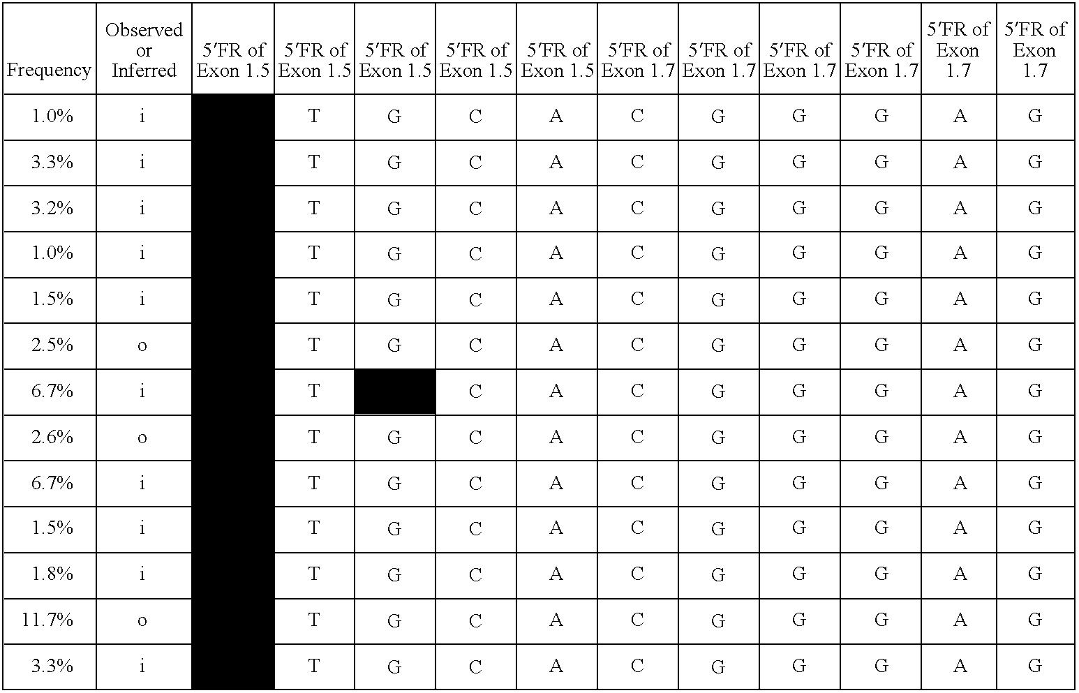 Figure US07485711-20090203-C00011