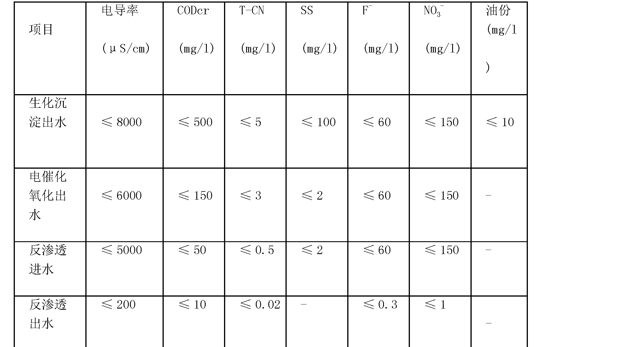 Figure CN101723548BD00081