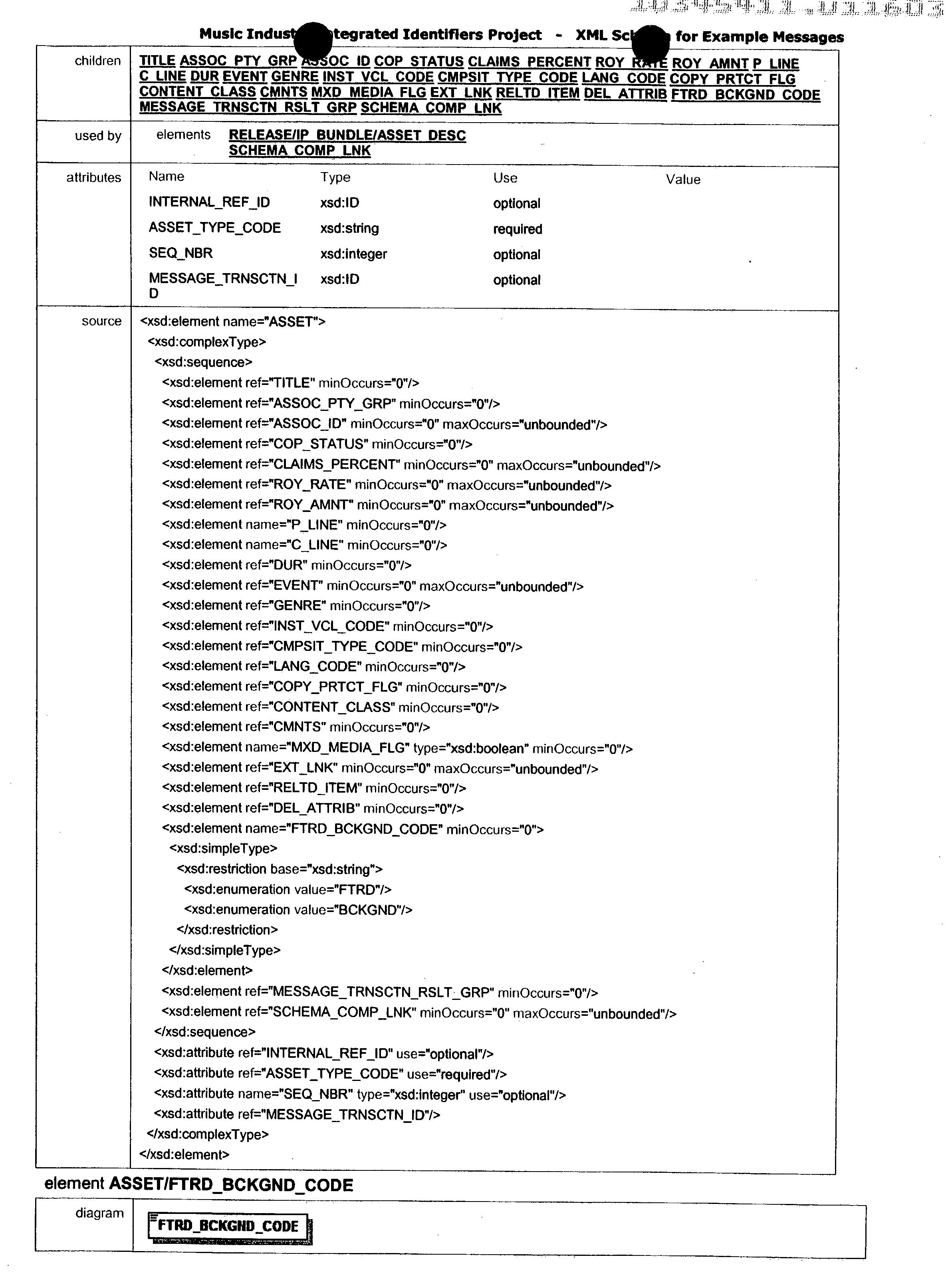 Figure US20030200216A1-20031023-P00005