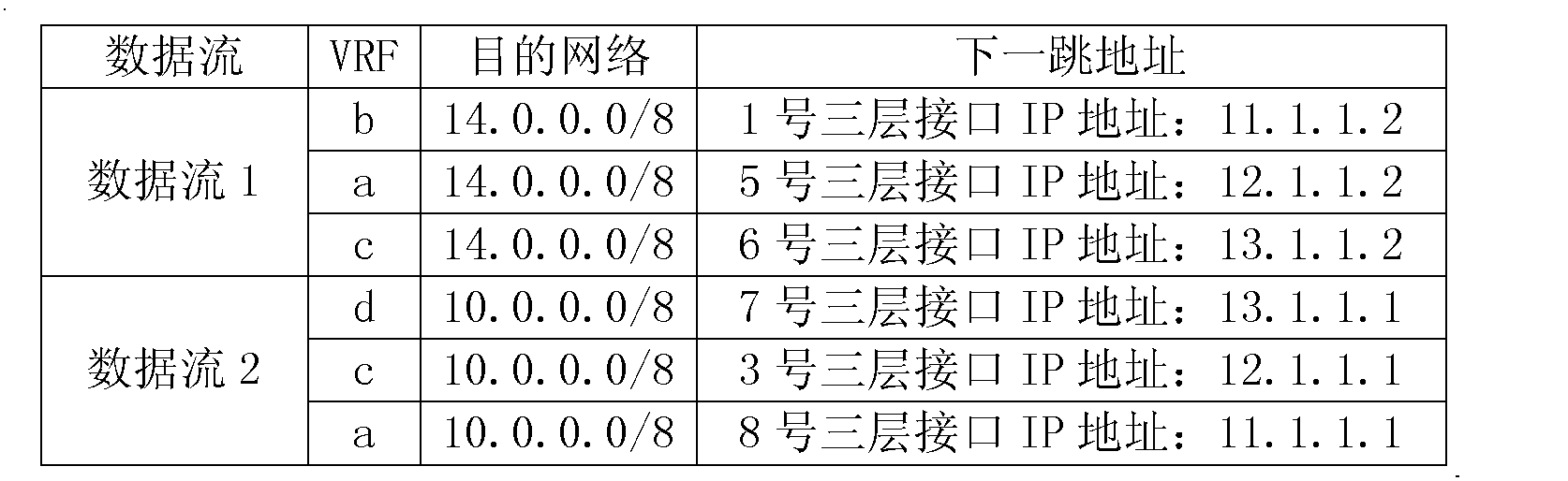 Figure CN102355377AD00191