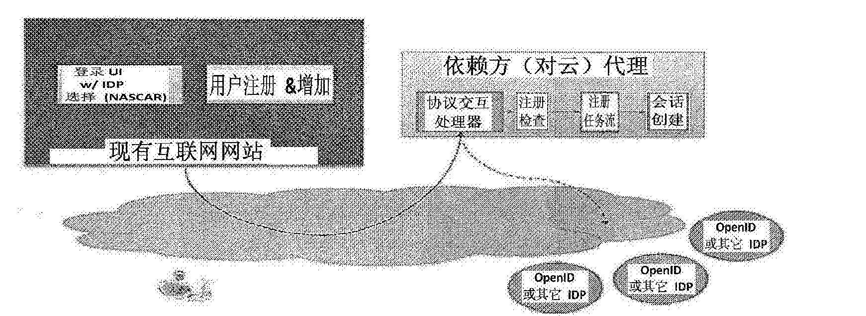 Figure CN104255007BD00251