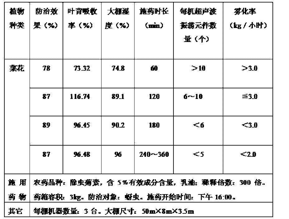 Figure CN104663633AD00371