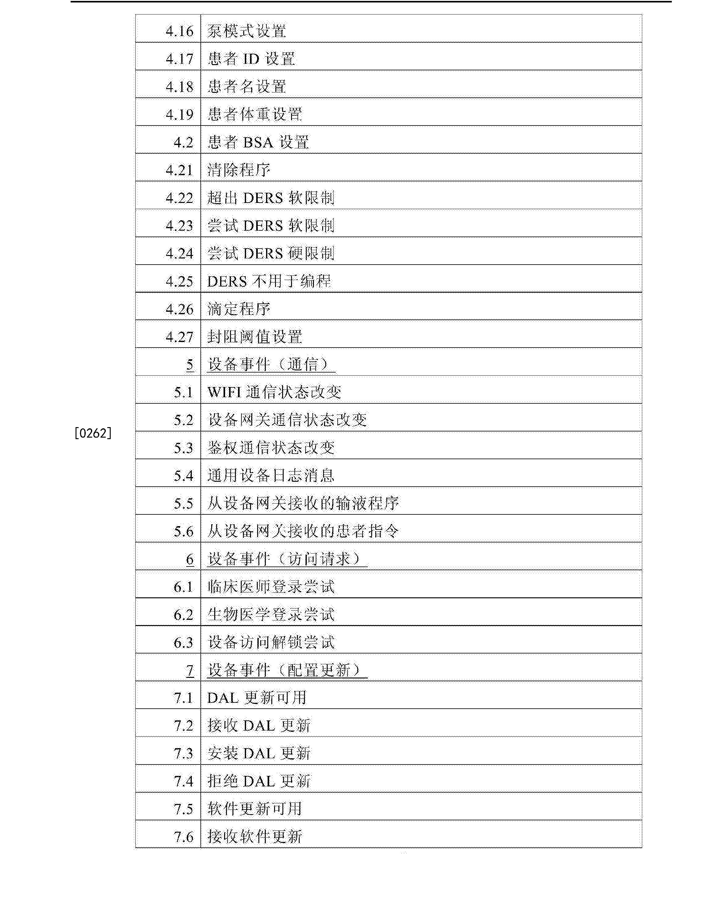 Figure CN108630308AD00311