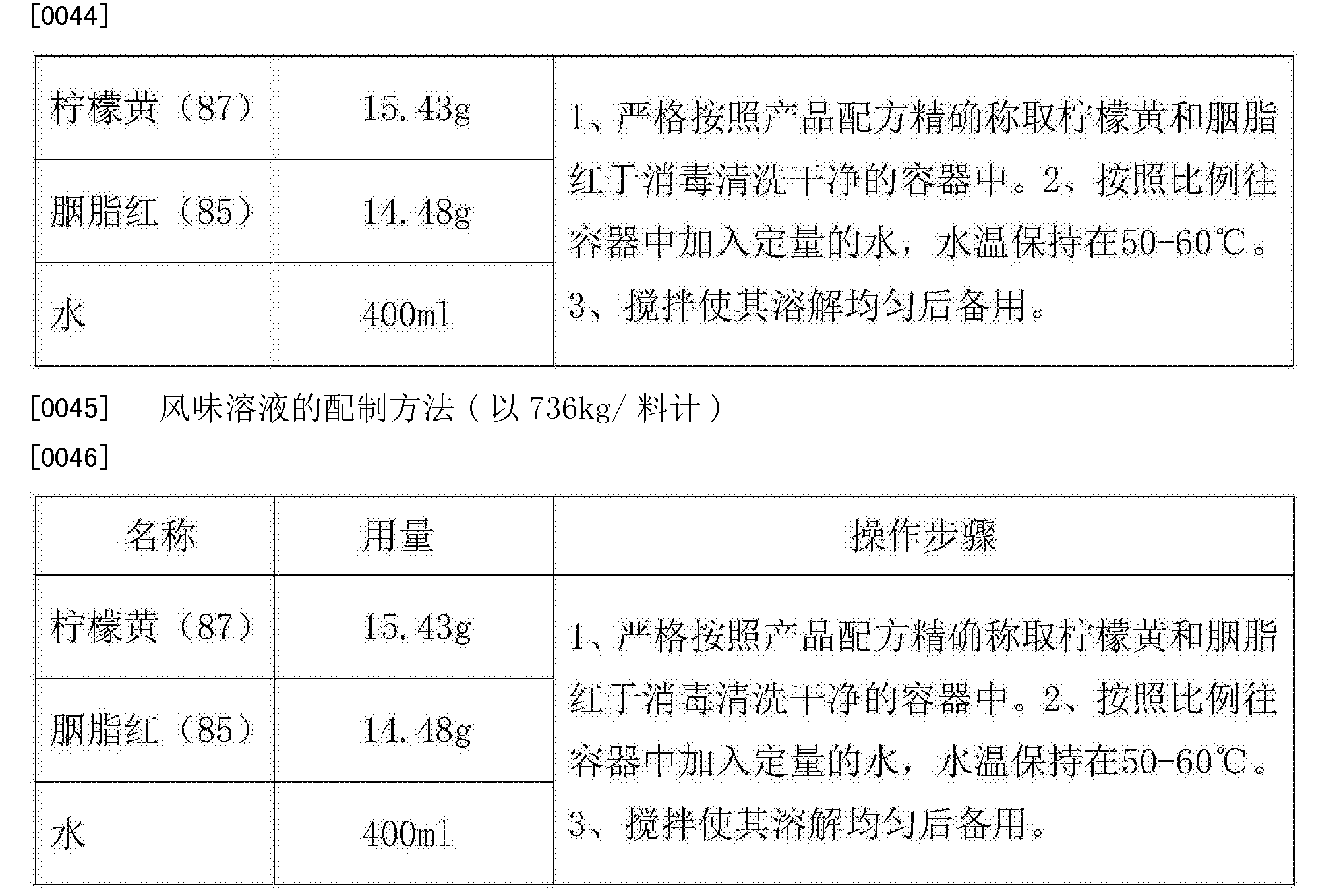 Figure CN105123946AD00071
