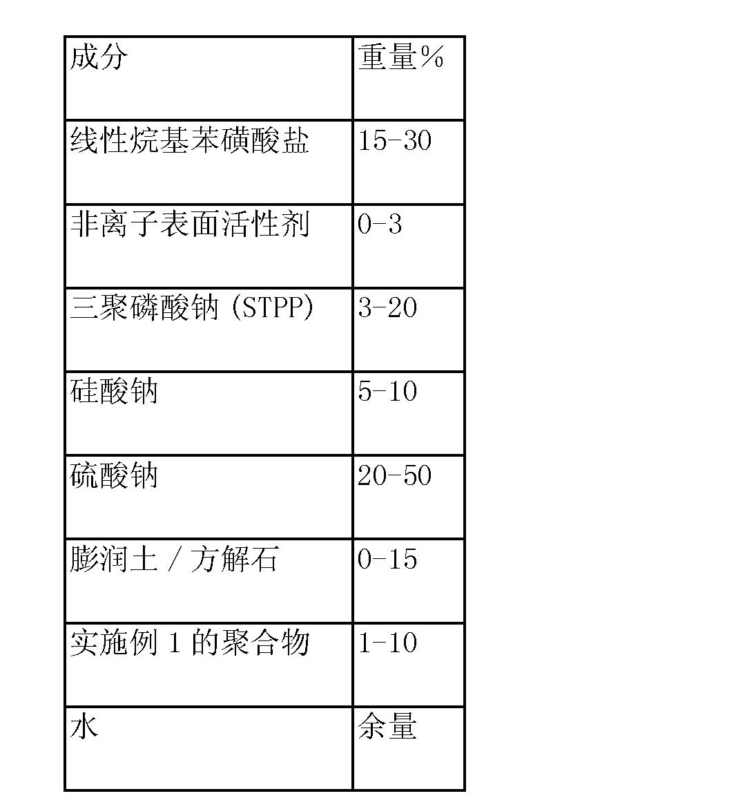 Figure CN103889395AD00231