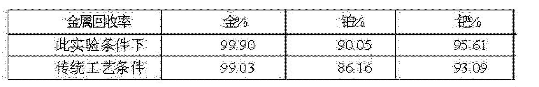 Figure CN103305699BD00051