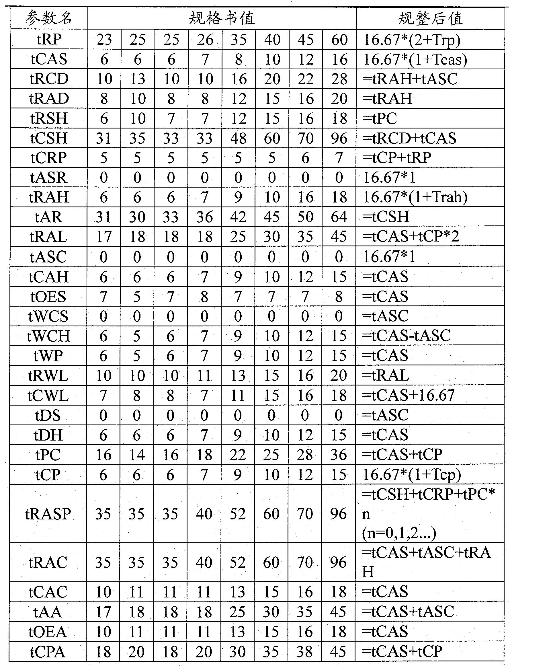 Figure CN101894584BD00131