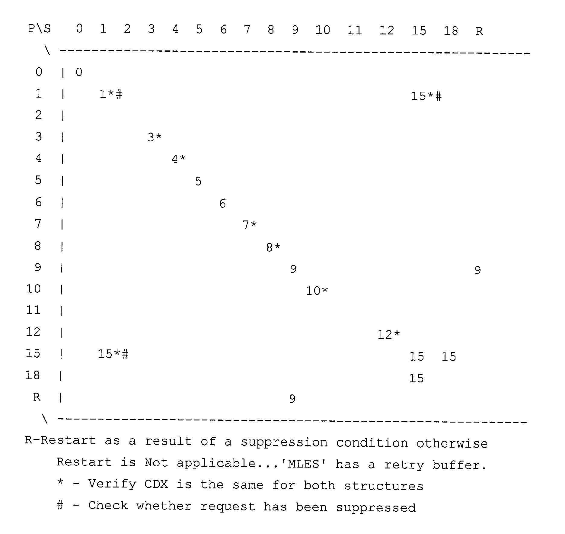 Figure US20030065971A1-20030403-P00014
