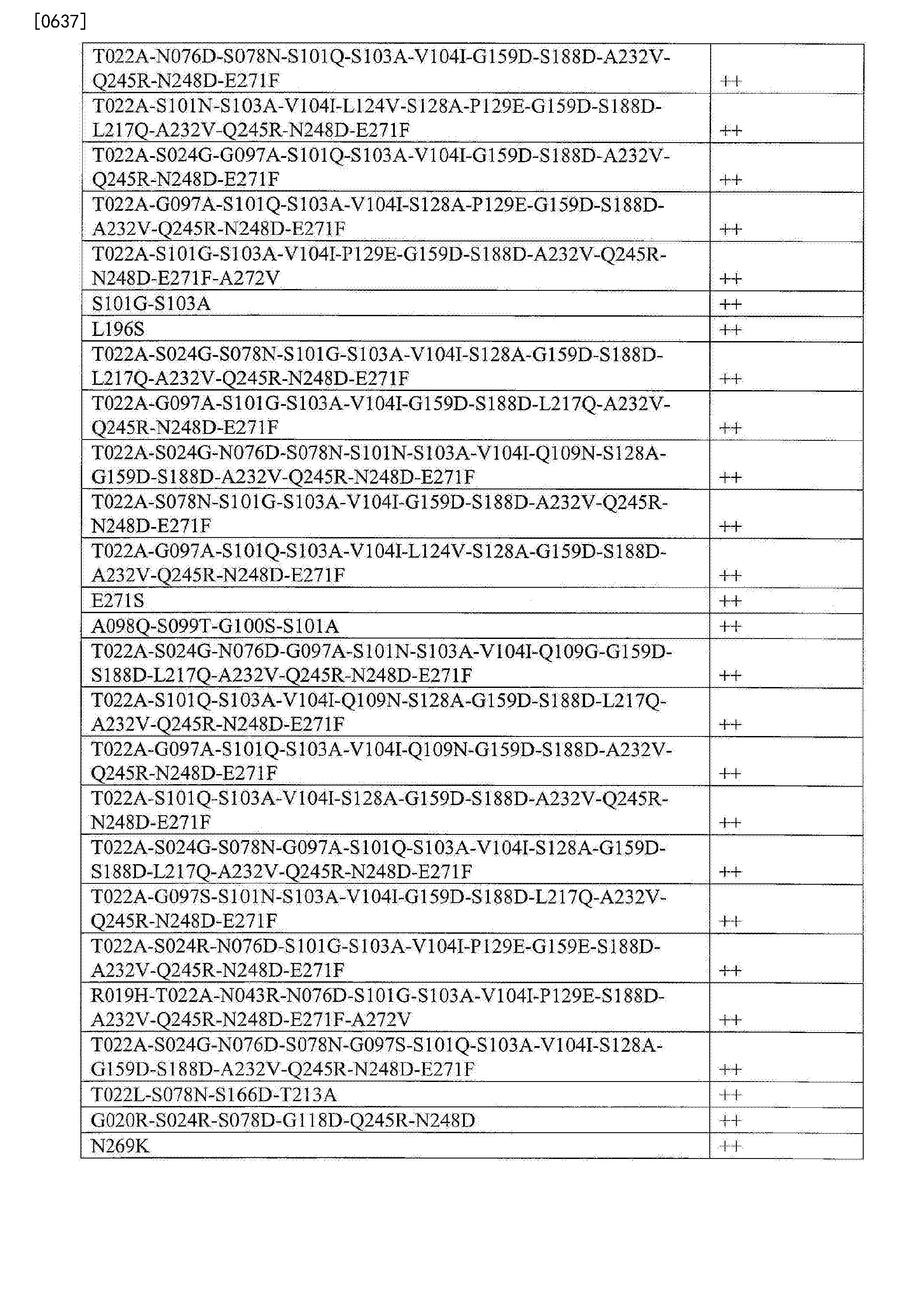Figure CN103764823BD02391