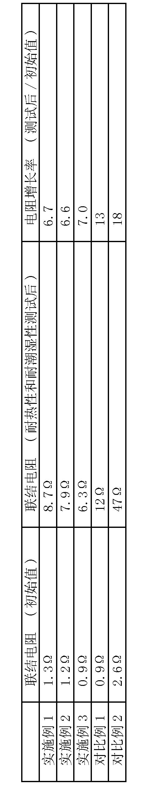 Figure CN101278027BD00091